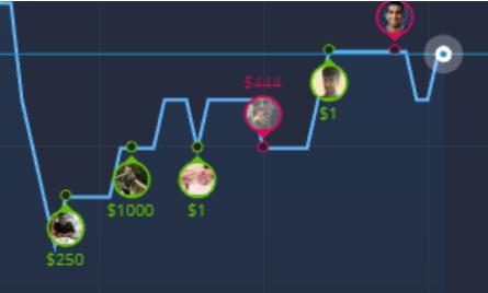 expertoption social trading avatars